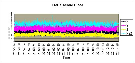 Jefferson_EMF_Floor2.jpg